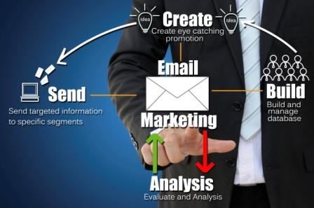 Mass Email Blast Marketing Services web